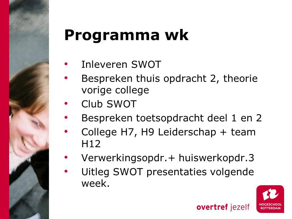 Programma wk Inleveren SWOT
