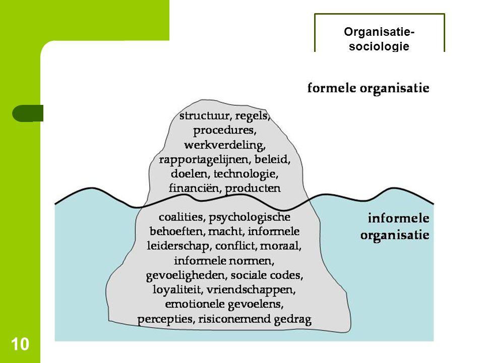 Organisatie-sociologie