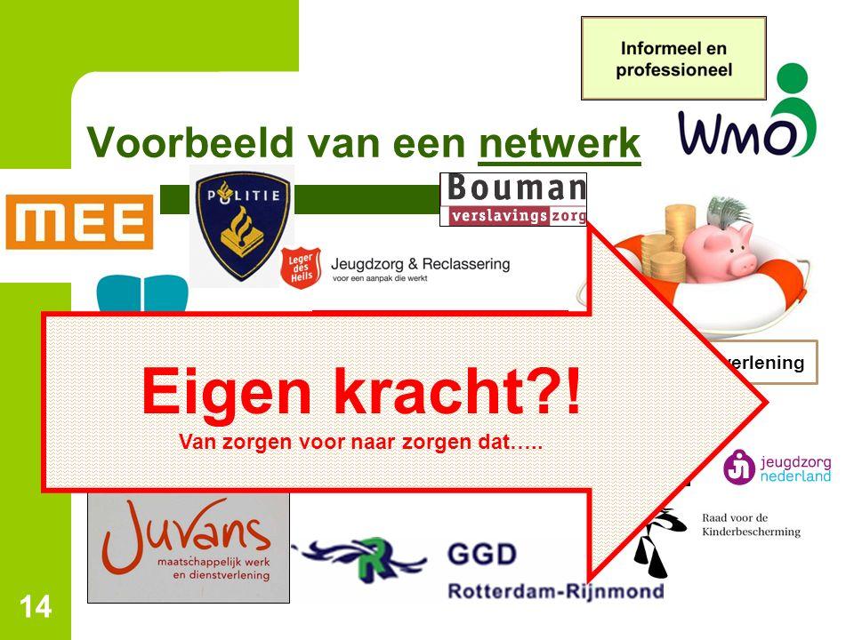 Voorbeeld van een netwerk