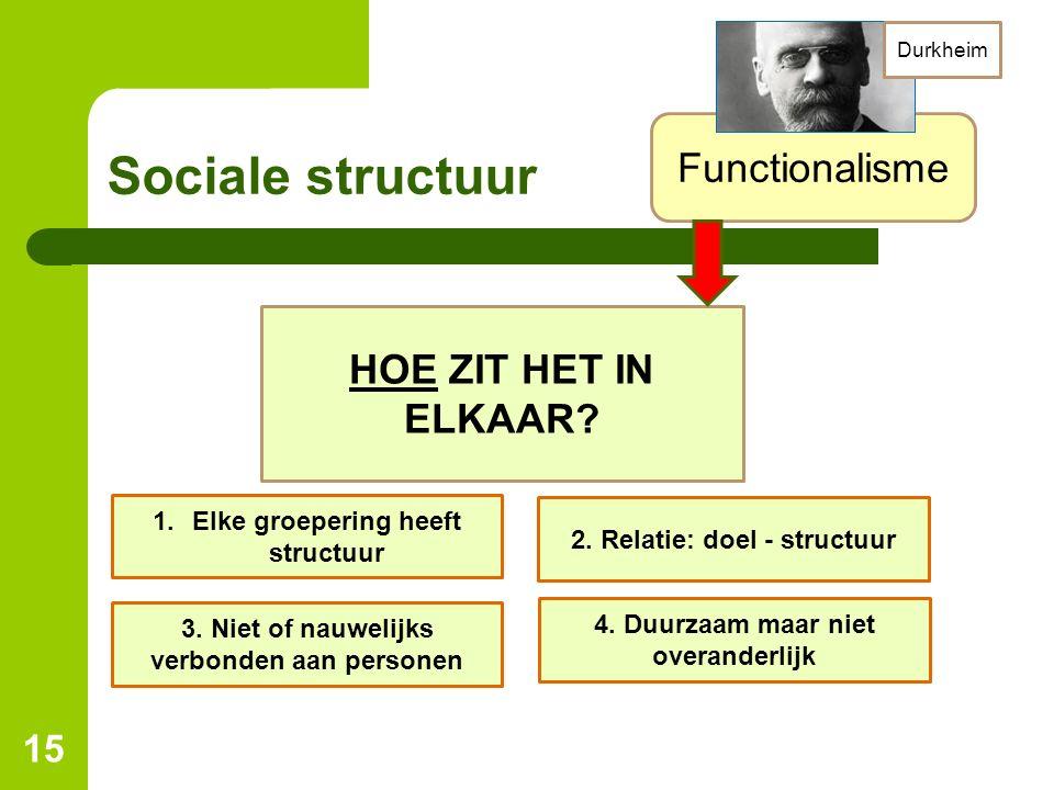 Sociale structuur Functionalisme HOE ZIT HET IN ELKAAR