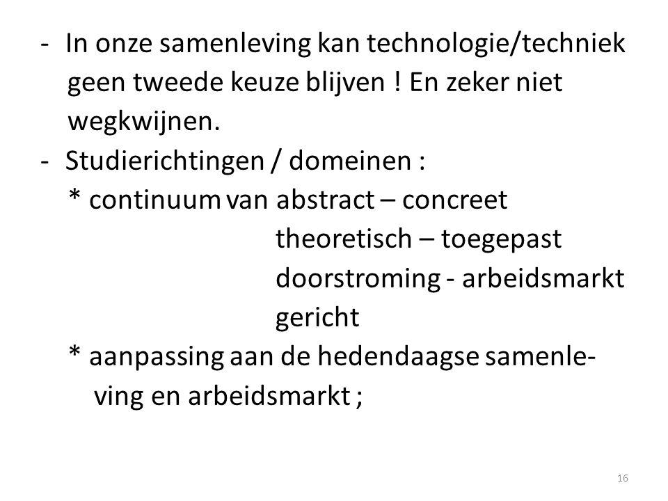 In onze samenleving kan technologie/techniek