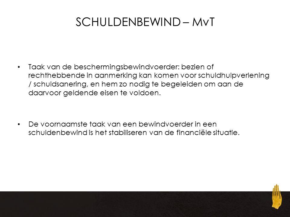 SCHULDENBEWIND – MvT
