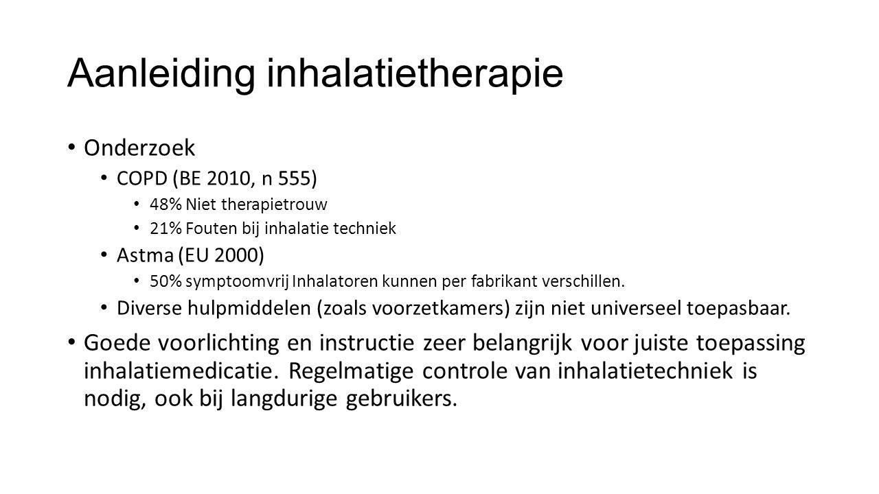 Aanleiding inhalatietherapie