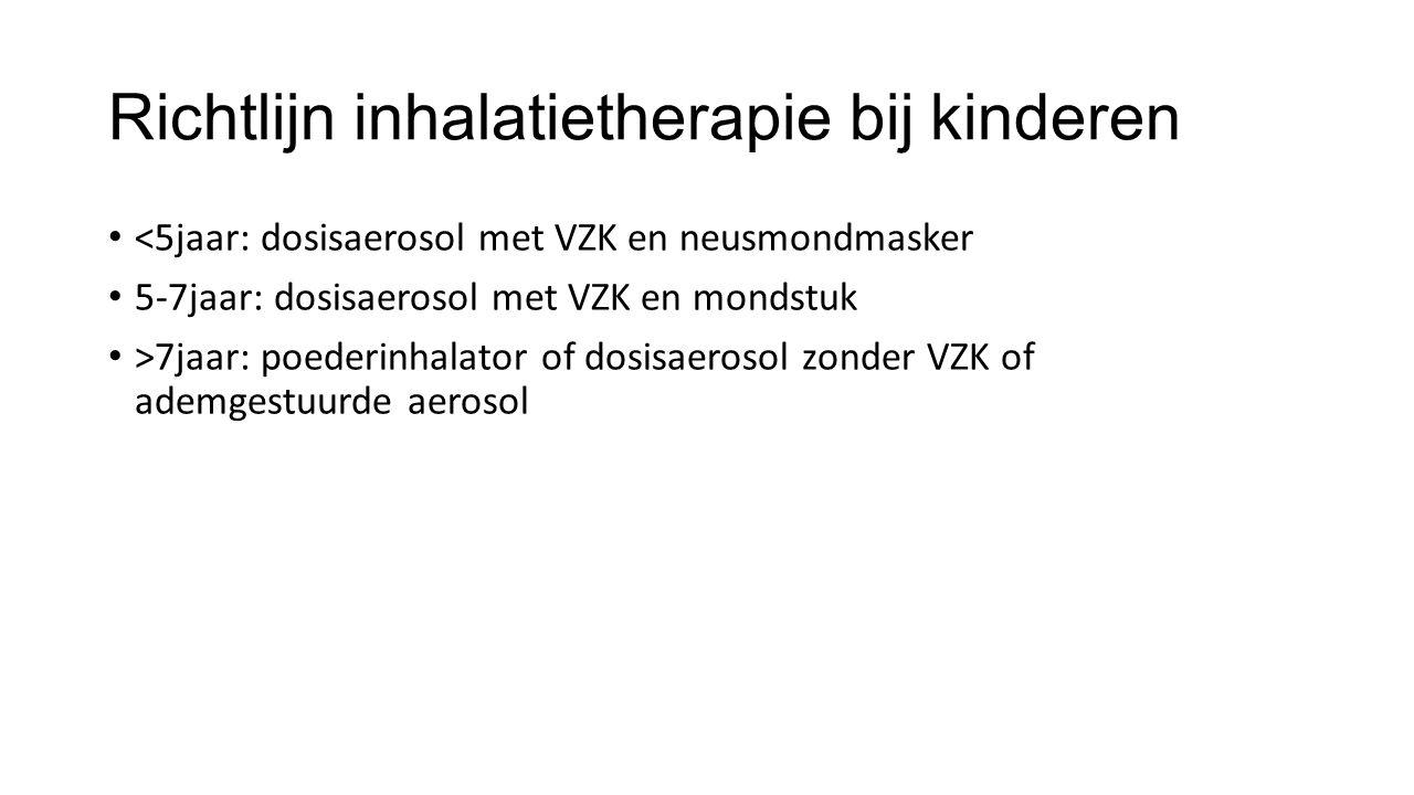 Richtlijn inhalatietherapie bij kinderen