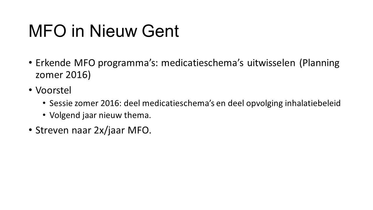 MFO in Nieuw Gent Erkende MFO programma's: medicatieschema's uitwisselen (Planning zomer 2016) Voorstel.