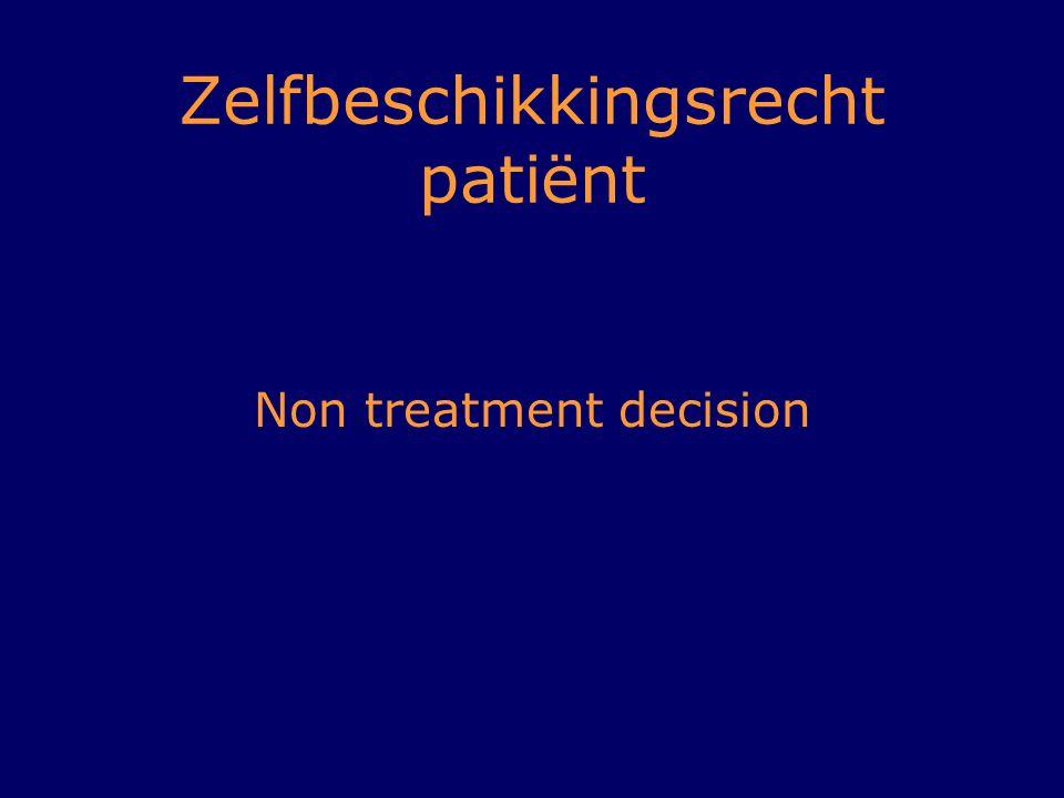 Zelfbeschikkingsrecht patiënt