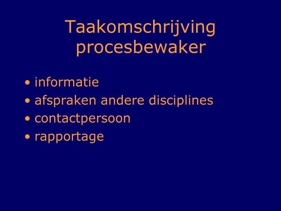 Taakomschrijving procesbewaker