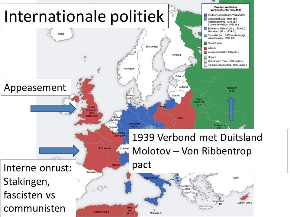 Internationale politiek