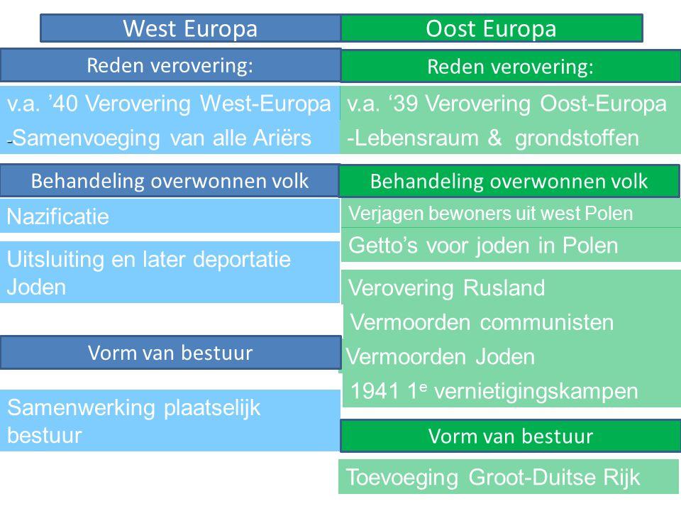 West Europa Oost Europa Reden verovering: Reden verovering: