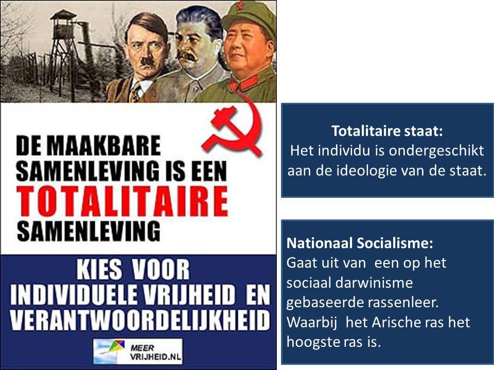 Het individu is ondergeschikt aan de ideologie van de staat.