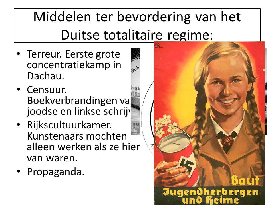 Middelen ter bevordering van het Duitse totalitaire regime: