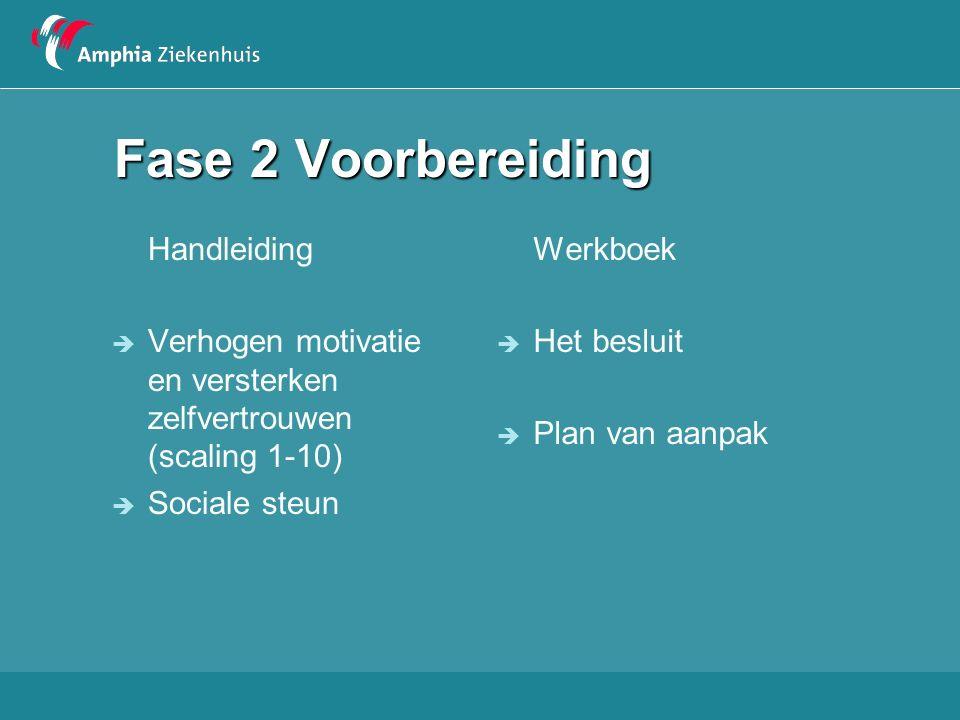 Fase 2 Voorbereiding Handleiding
