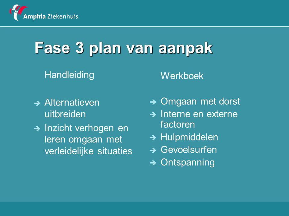 Fase 3 plan van aanpak Handleiding Werkboek Alternatieven uitbreiden