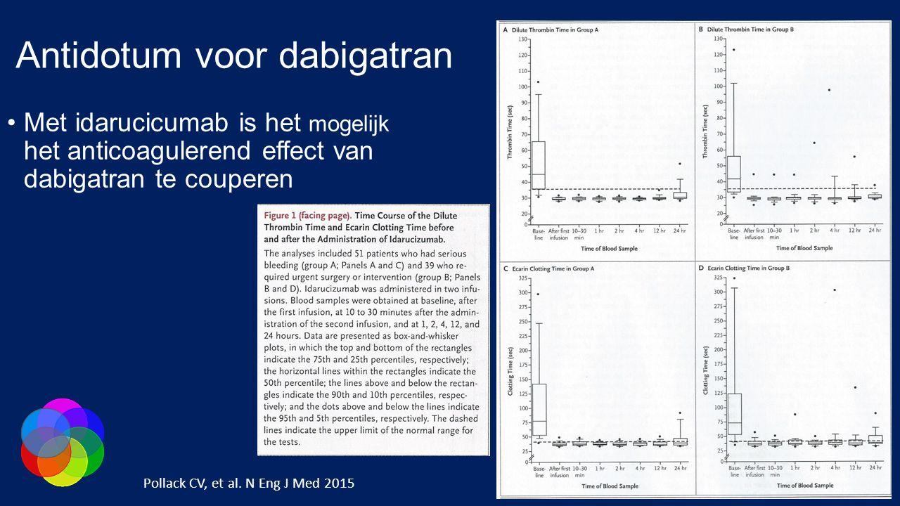 Antidotum voor dabigatran