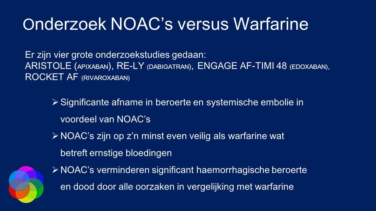 Onderzoek NOAC's versus Warfarine