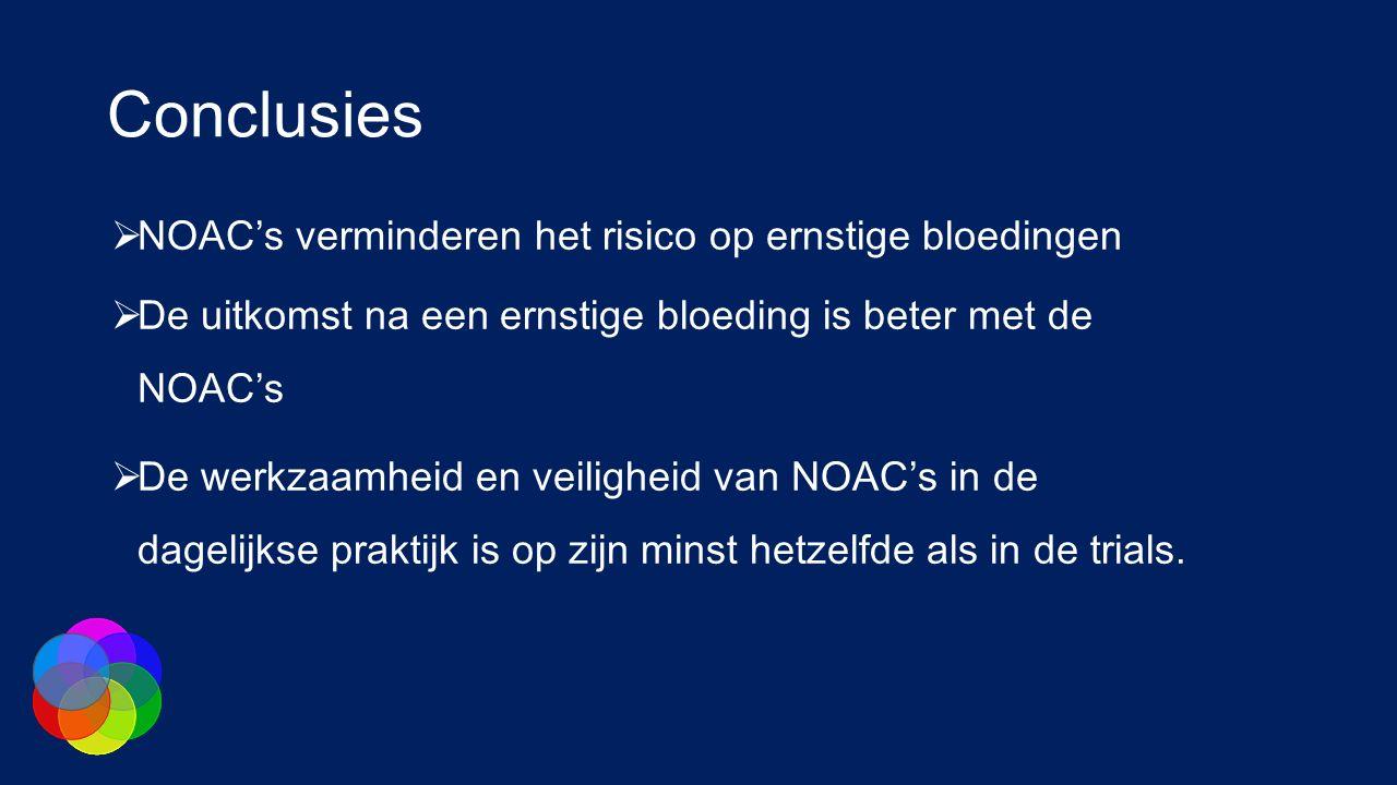 Conclusies NOAC's verminderen het risico op ernstige bloedingen