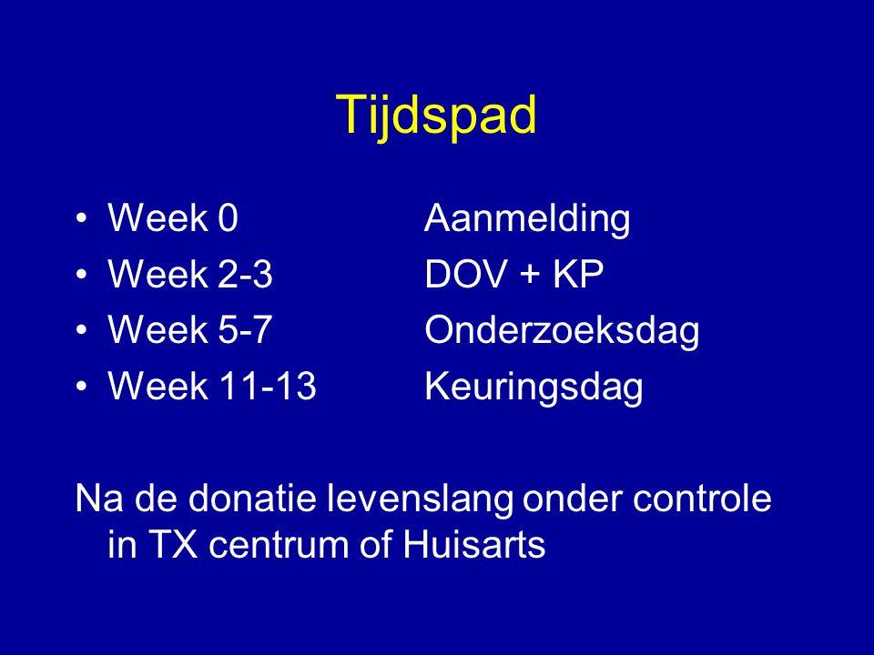 Tijdspad Week 0 Aanmelding Week 2-3 DOV + KP Week 5-7 Onderzoeksdag