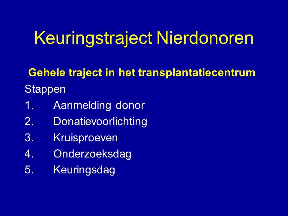 Keuringstraject Nierdonoren