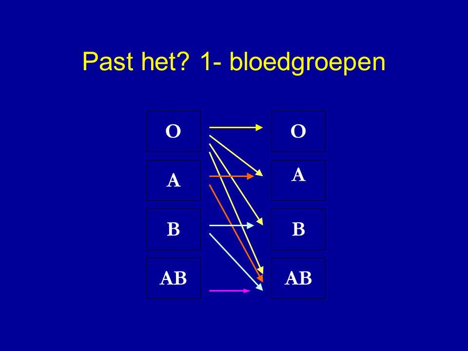 Past het 1- bloedgroepen