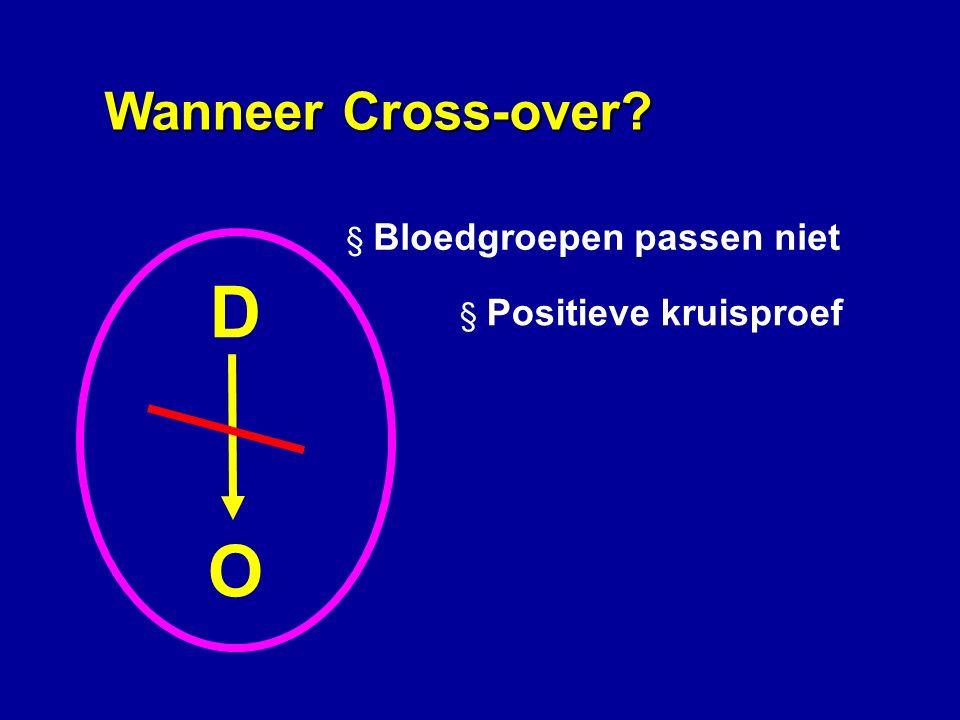 Wanneer Cross-over Bloedgroepen passen niet D O Positieve kruisproef