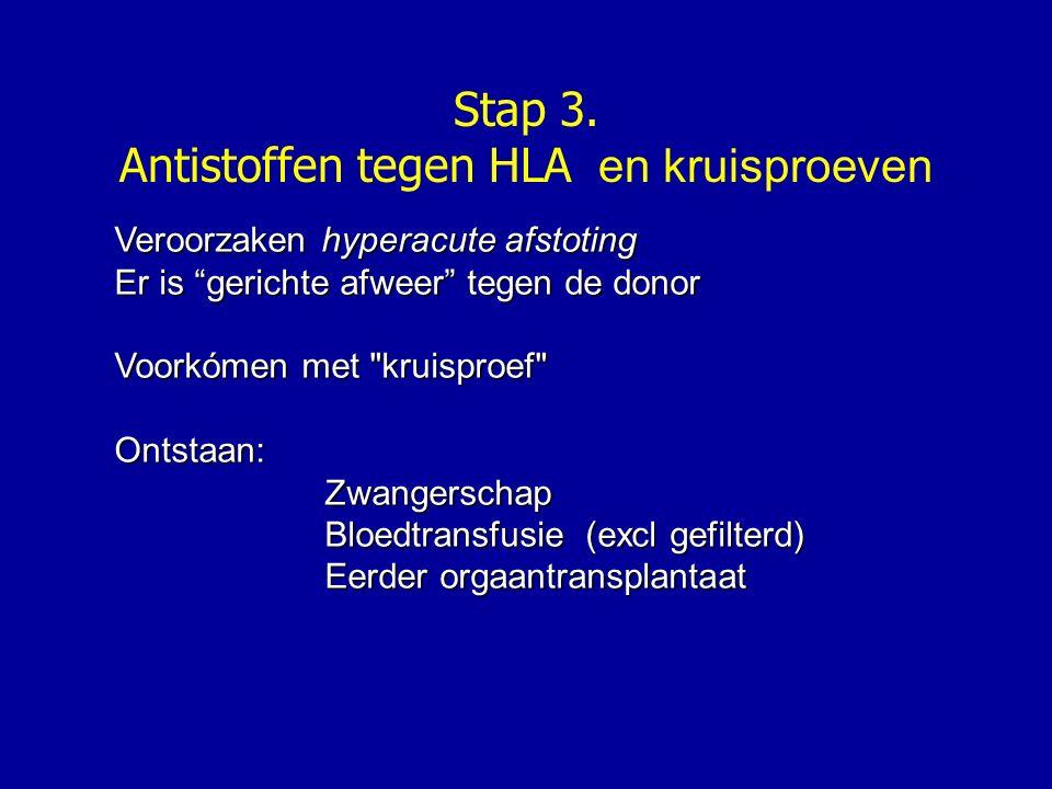 Stap 3. Antistoffen tegen HLA en kruisproeven