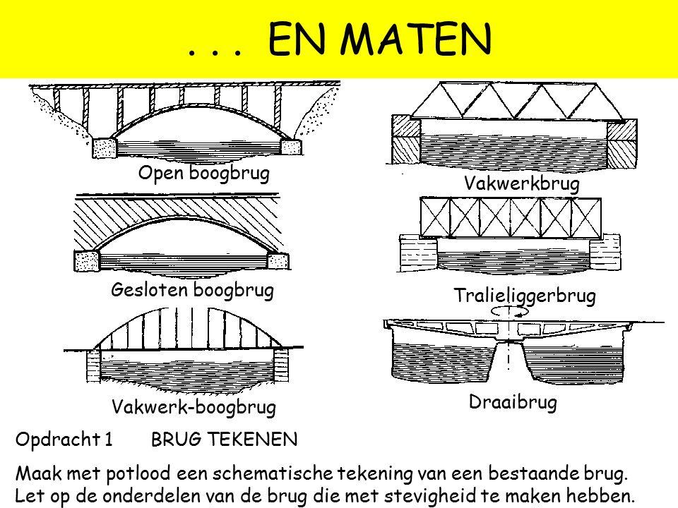. . . EN MATEN - Open boogbrug Vakwerkbrug Gesloten boogbrug