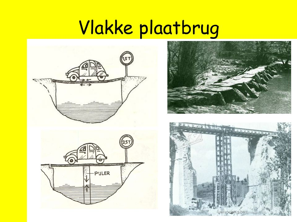 Vlakke plaatbrug