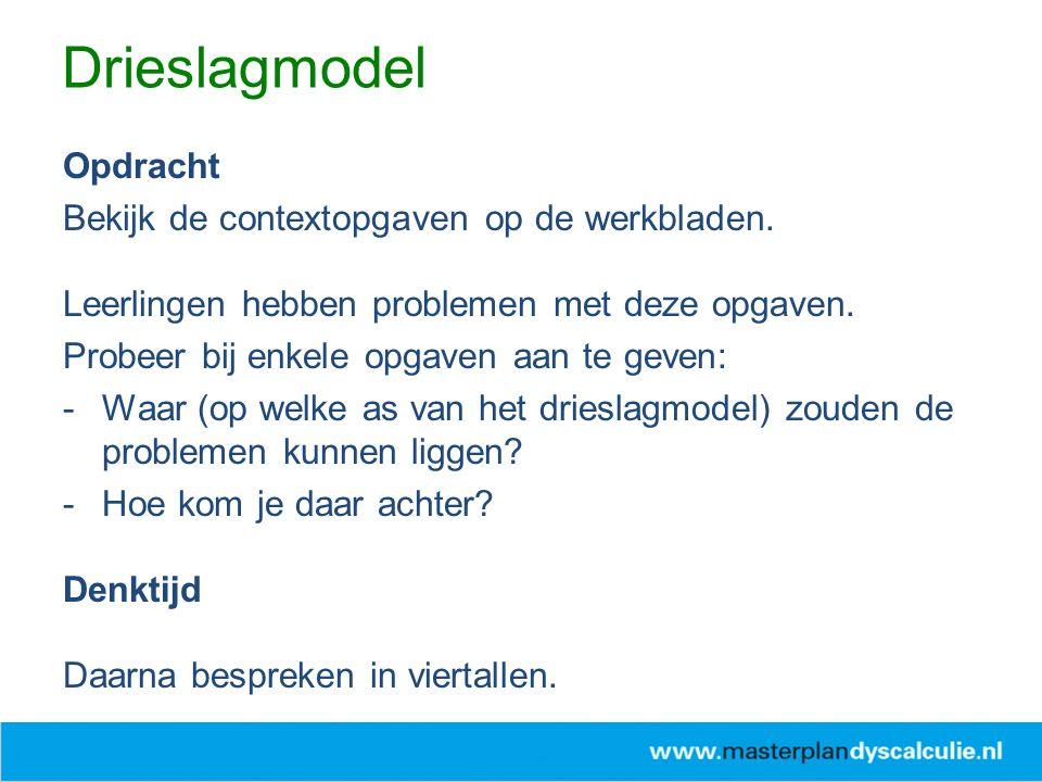 Drieslagmodel Opdracht Bekijk de contextopgaven op de werkbladen.