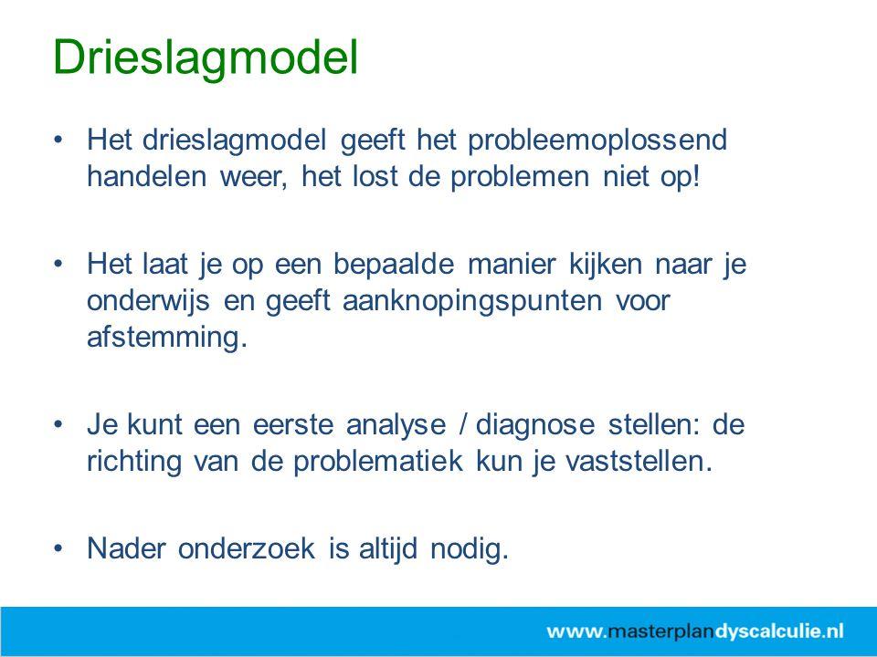 26-4-2017 Drieslagmodel. Het drieslagmodel geeft het probleemoplossend handelen weer, het lost de problemen niet op!