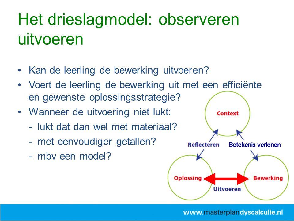 Het drieslagmodel: observeren uitvoeren