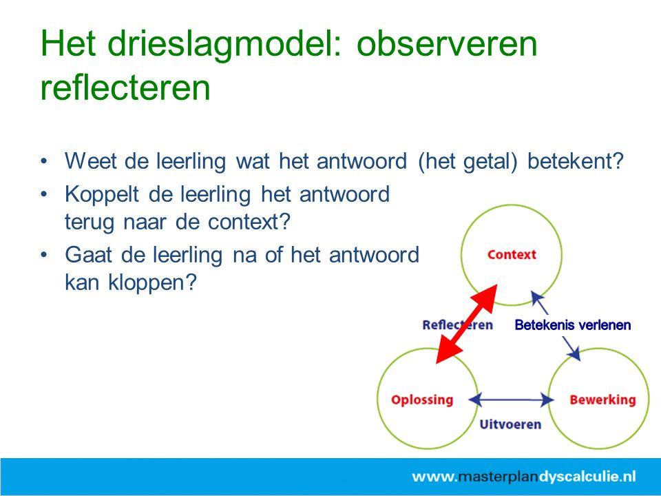 Het drieslagmodel: observeren reflecteren