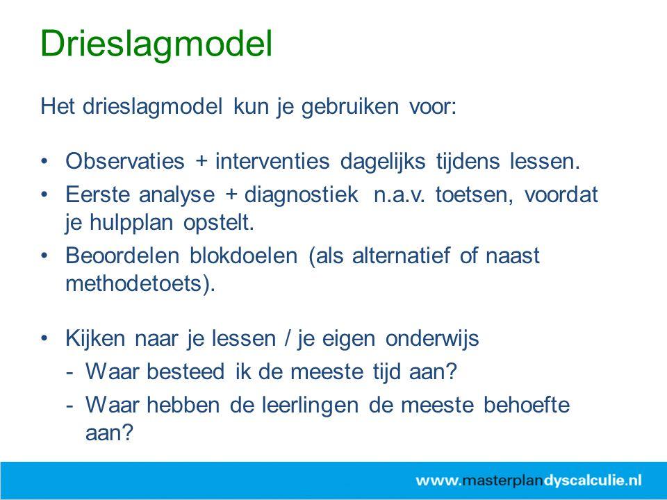 Drieslagmodel Het drieslagmodel kun je gebruiken voor: