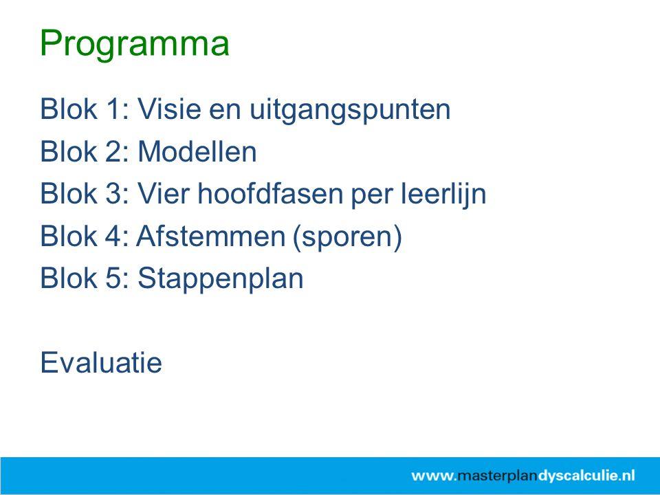 Programma Programma ERWD ERWD Blok 1: Visie en uitgangspunten