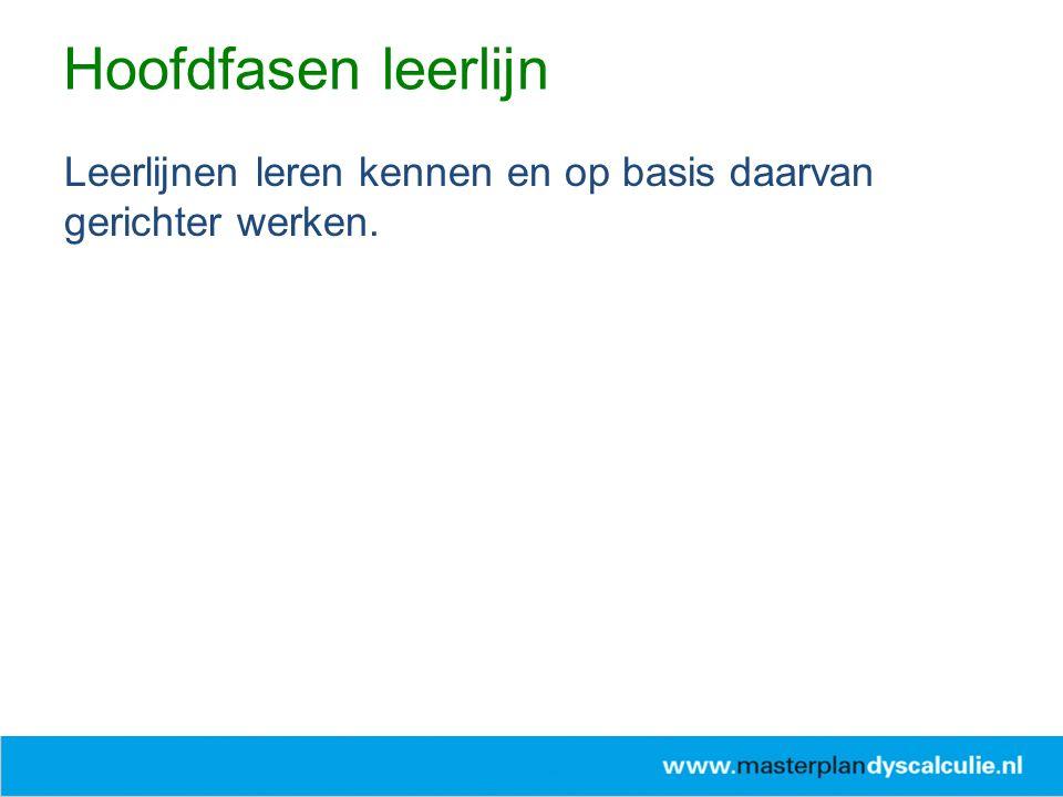 26-4-2017 Hoofdfasen leerlijn Leerlijnen leren kennen en op basis daarvan gerichter werken.