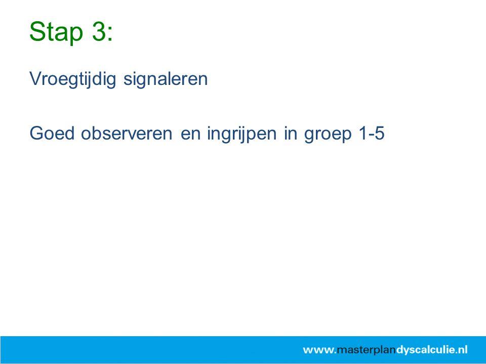 Stap 3: ERWD Vroegtijdig signaleren