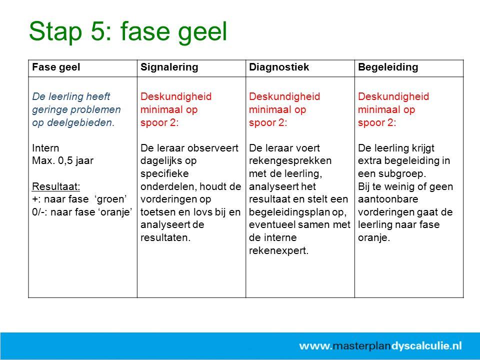 Stap 5: fase geel Fase geel Signalering Diagnostiek Begeleiding