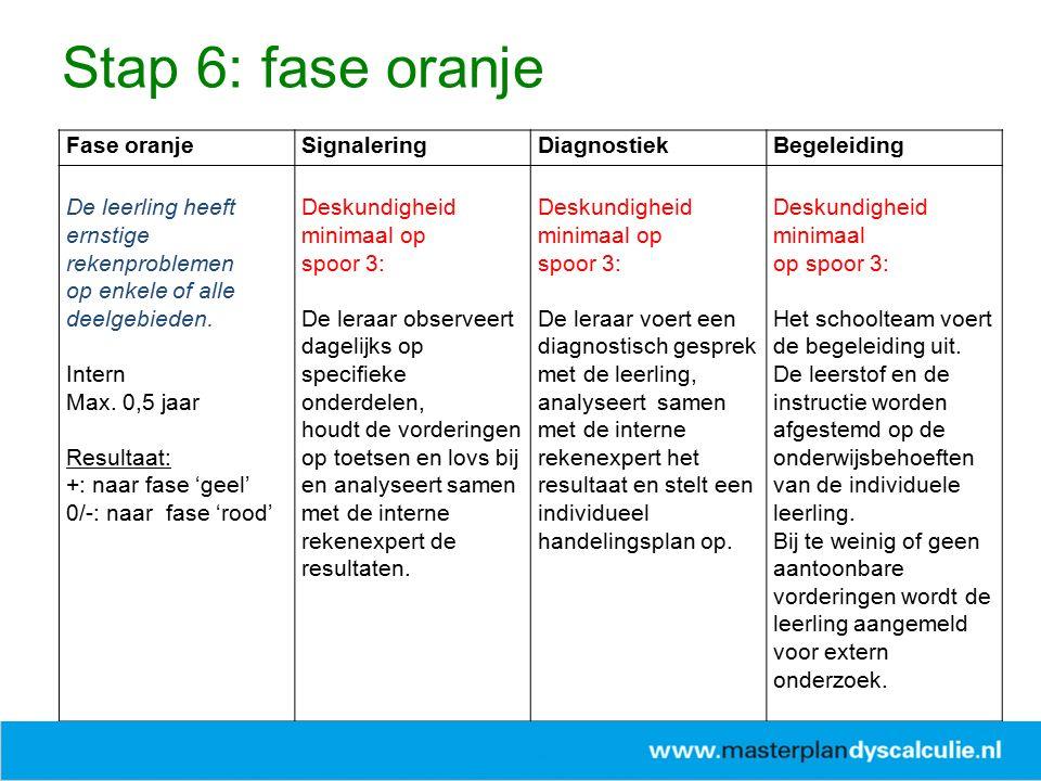 Stap 6: fase oranje Fase oranje Signalering Diagnostiek Begeleiding