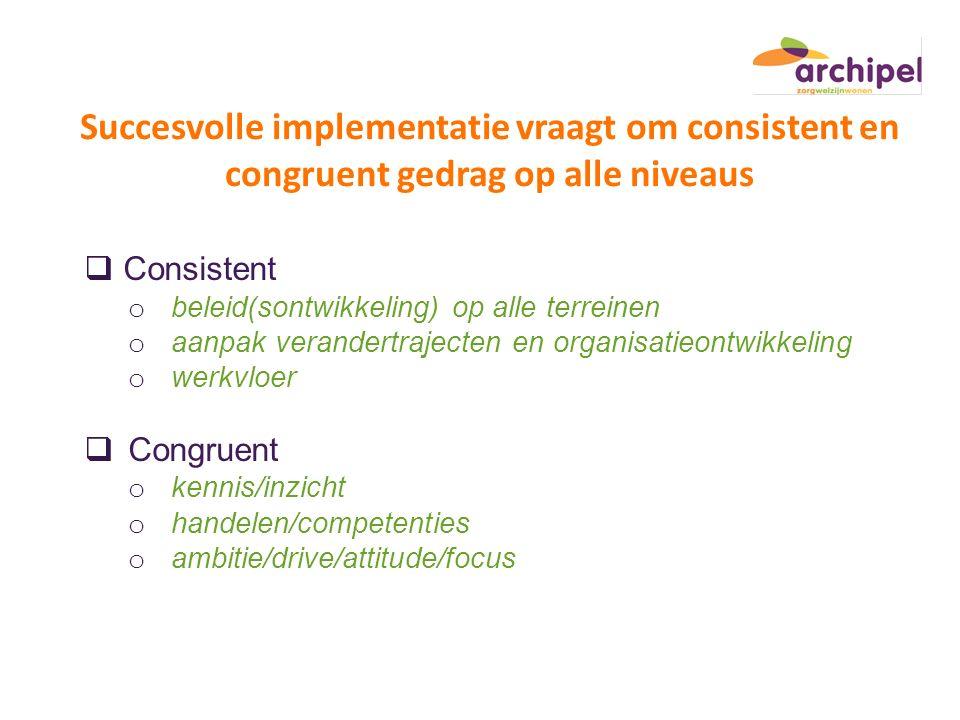 Succesvolle implementatie vraagt om consistent en congruent gedrag op alle niveaus