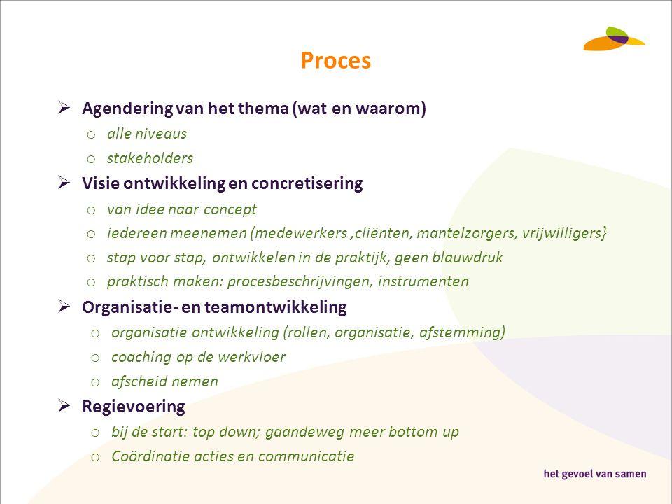 Proces Agendering van het thema (wat en waarom)