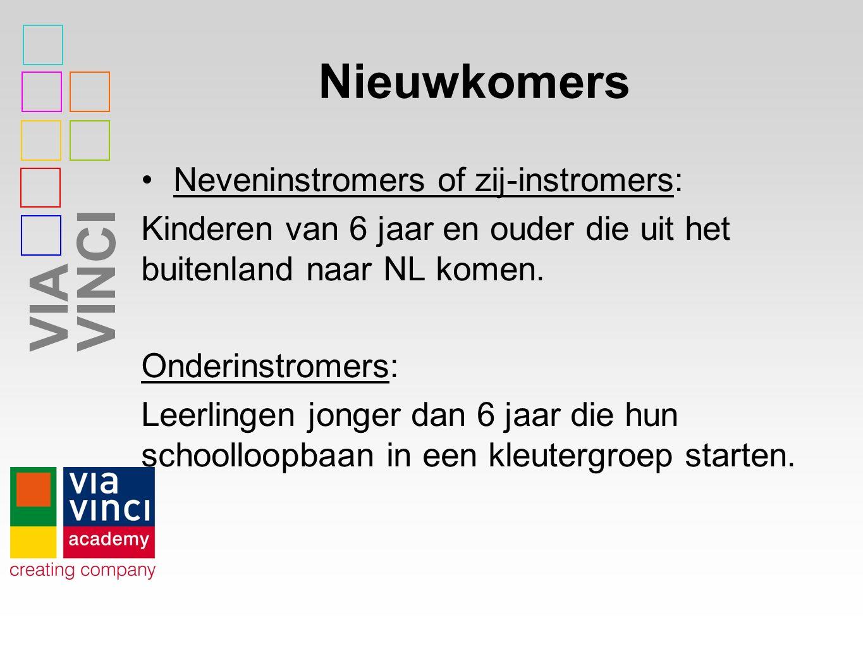 Nieuwkomers Neveninstromers of zij-instromers:
