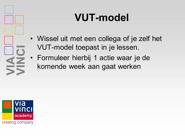 VUT-model Wissel uit met een collega of je zelf het VUT-model toepast in je lessen.
