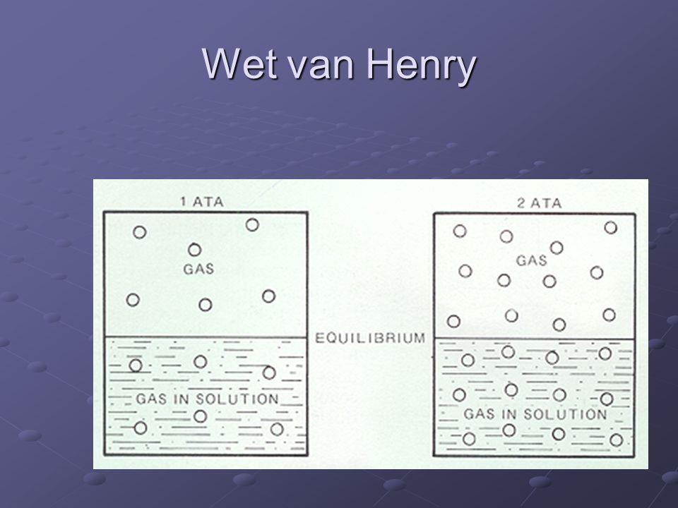 Wet van Henry