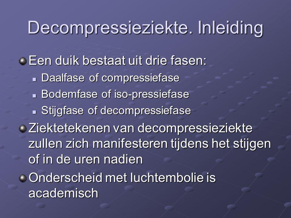 Decompressieziekte. Inleiding