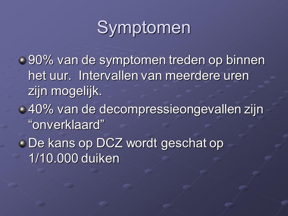 Symptomen 90% van de symptomen treden op binnen het uur. Intervallen van meerdere uren zijn mogelijk.