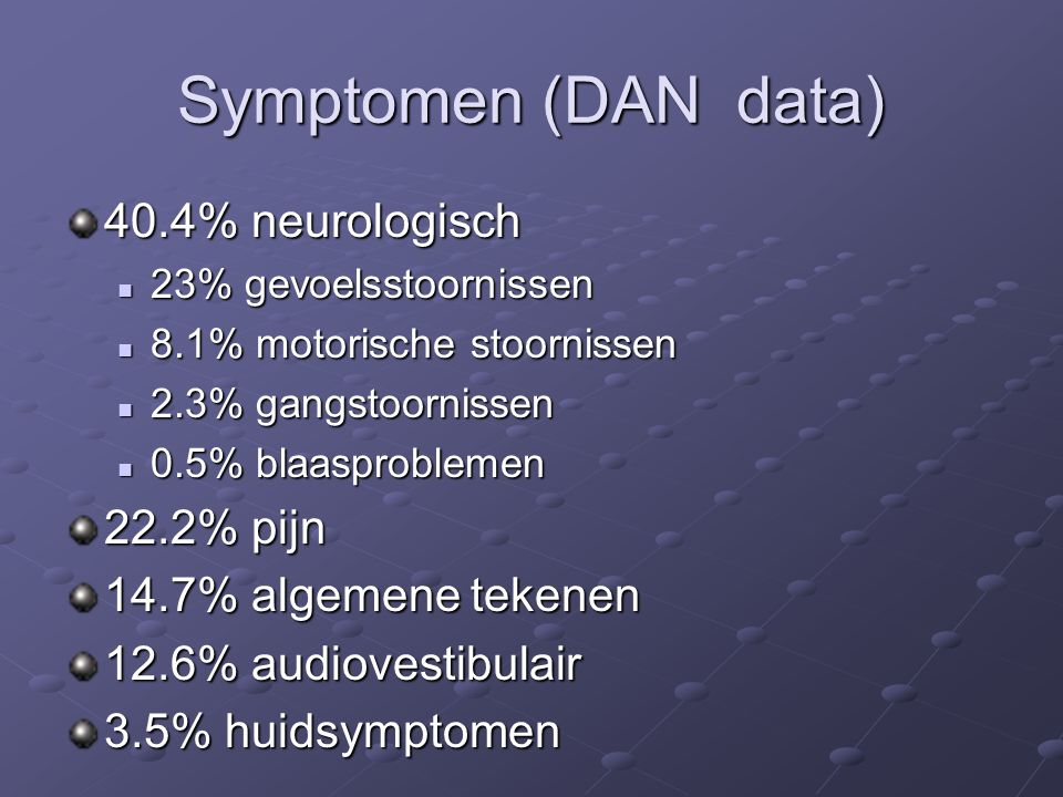 Symptomen (DAN data) 40.4% neurologisch 22.2% pijn