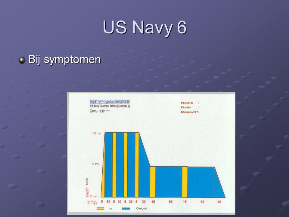 US Navy 6 Bij symptomen