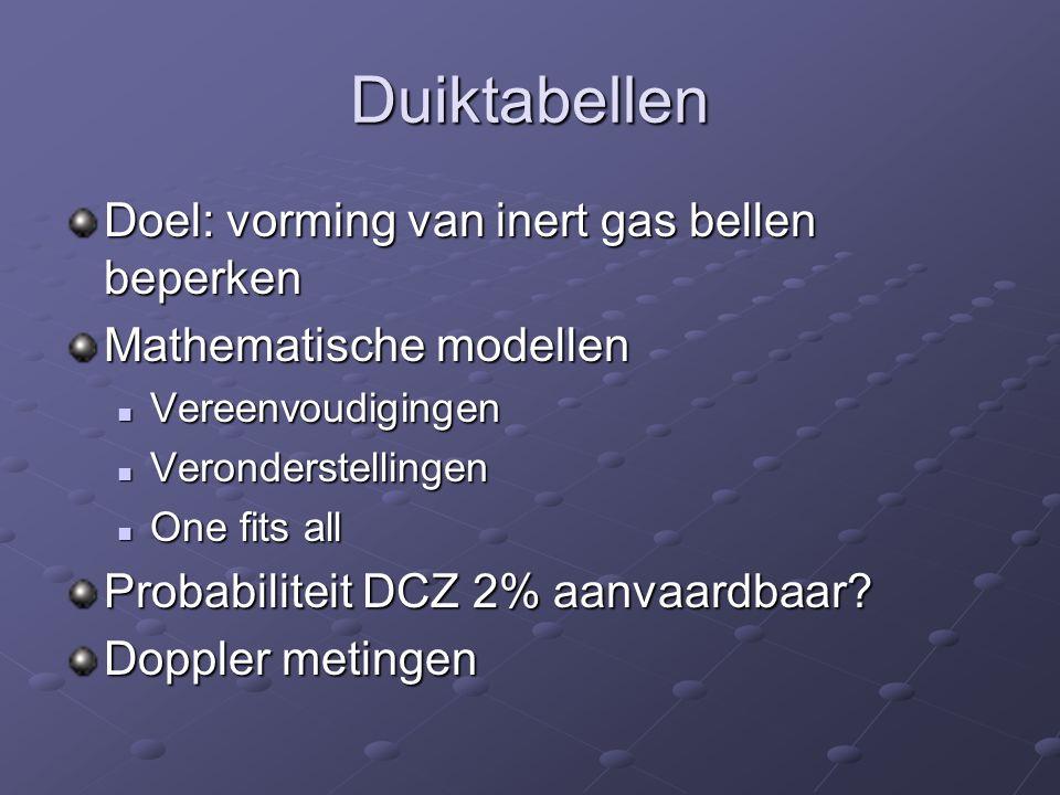 Duiktabellen Doel: vorming van inert gas bellen beperken