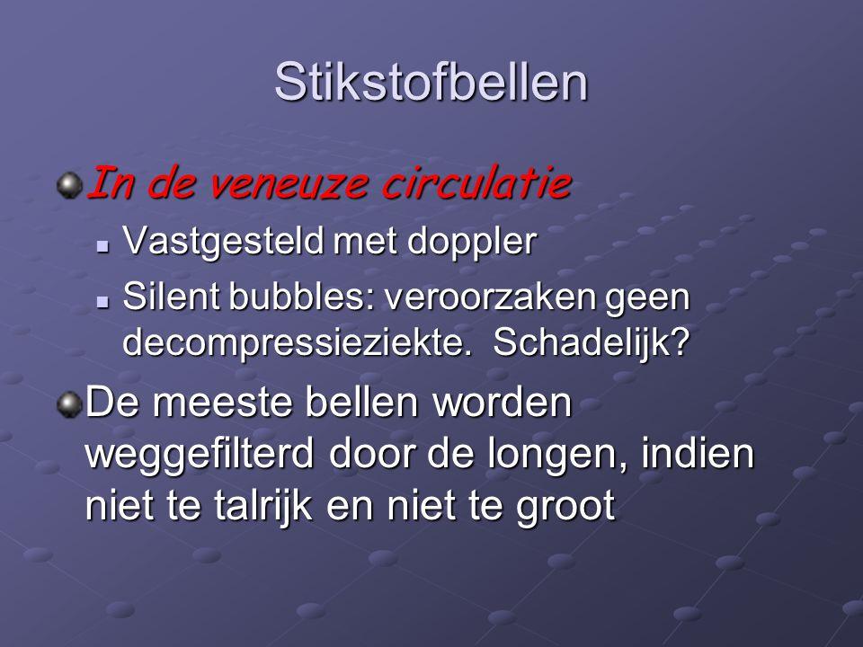 Stikstofbellen In de veneuze circulatie