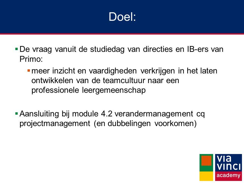 Doel: De vraag vanuit de studiedag van directies en IB-ers van Primo: