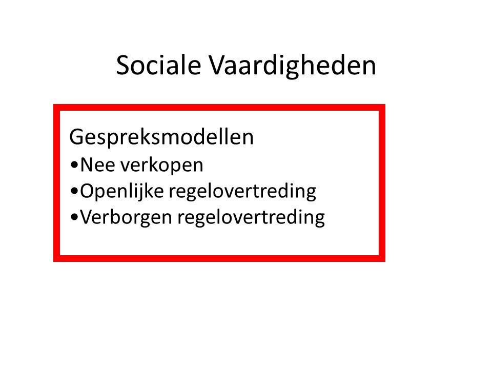Sociale Vaardigheden Gespreksmodellen Nee verkopen